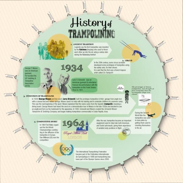History_trampoline